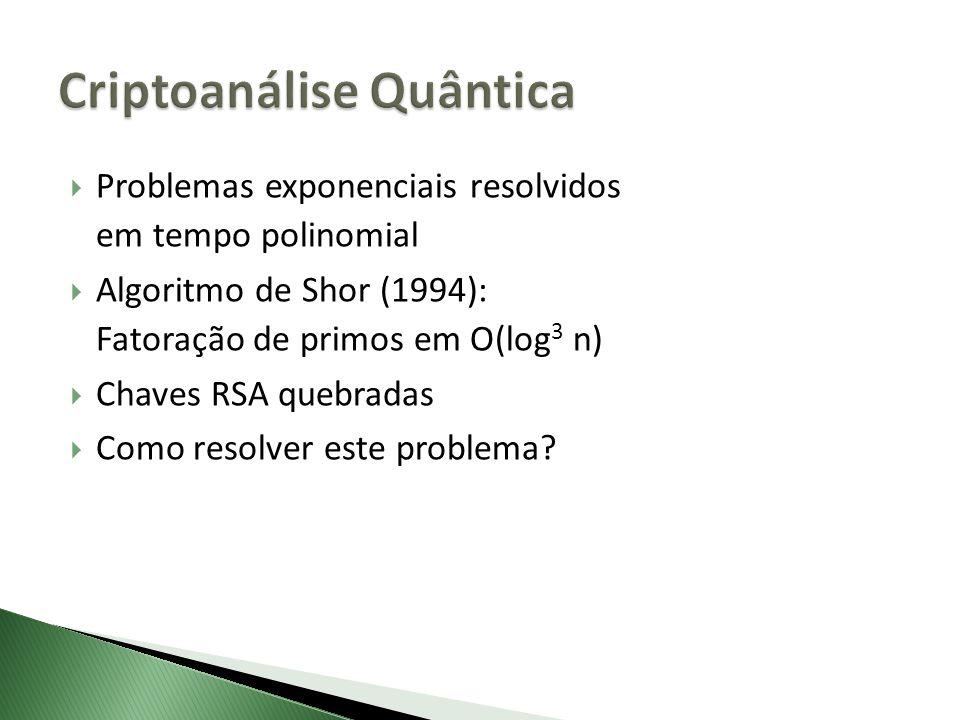 Problemas exponenciais resolvidos em tempo polinomial Algoritmo de Shor (1994): Fatoração de primos em O(log 3 n) Chaves RSA quebradas Como resolver e