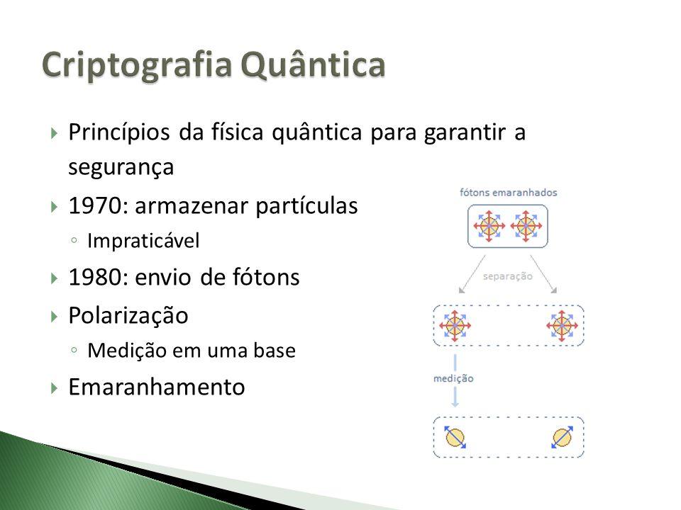 Princípios da física quântica para garantir a segurança 1970: armazenar partículas Impraticável 1980: envio de fótons Polarização Medição em uma base