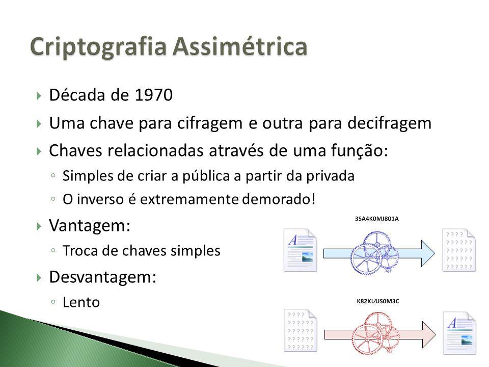 Década de 1970 Uma chave para cifragem e outra para decifragem Chaves relacionadas através de uma função: Simples de criar a pública a partir da priva