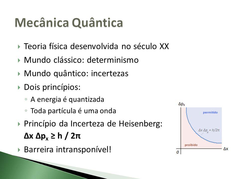 Teoria física desenvolvida no século XX Mundo clássico: determinismo Mundo quântico: incertezas Dois princípios: A energia é quantizada Toda partícula