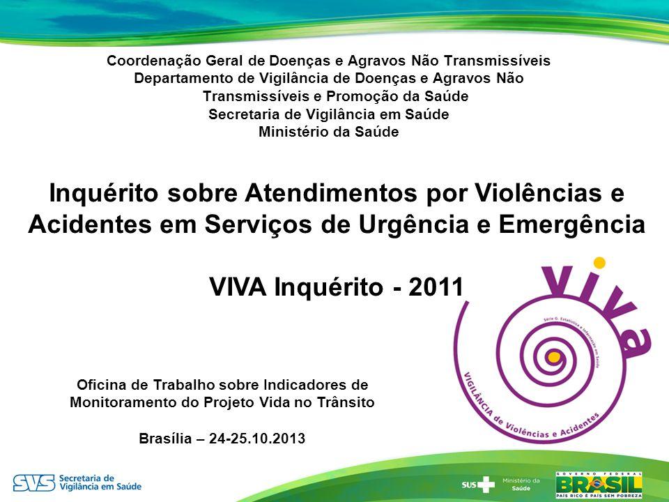 Distribuição de atendimentos por violências e acidentes em serviços sentinelas de urgência e emergência, segundo raça/cor, em 24 capitais e Distrito Federal – Brasil, 2011 VIVA Inquérito 2011