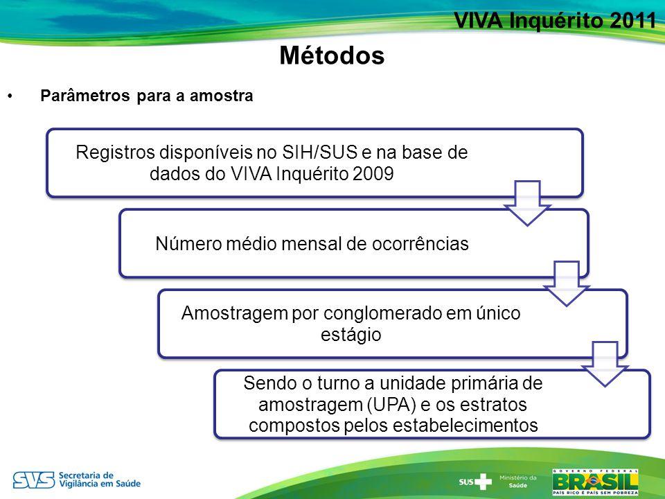 Distribuição dos atendimentos por acidentes de transporte em serviços sentinelas de urgência e emergência, segundo município notificante, em 24 capitais e Distrito Federal – Brasil, 2011 VIVA Inquérito 2011