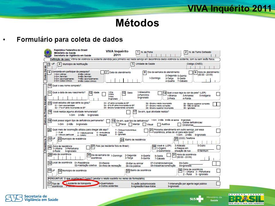 Distribuição de atendimentos por acidentes de transporte em serviços sentinelas de urgência e emergência, segundo uso de equipamento de segurança, em 24 capitais e Distrito Federal – Brasil, 2011 VIVA Inquérito 2011