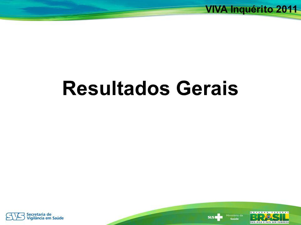 Distribuição de atendimentos por violências e acidentes em serviços sentinelas de urgência e emergência, segundo hora de ocorrência, em 24 capitais e Distrito Federal – Brasil, 2011 48.258 atendimentos VIVA Inquérito 2011
