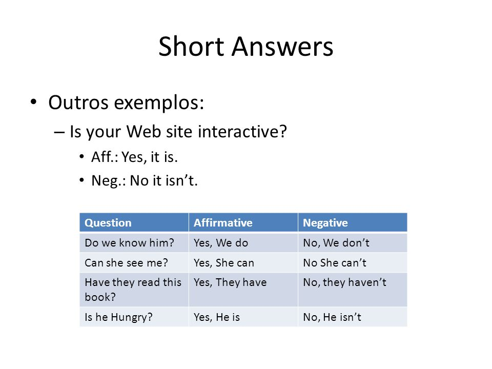 Short Answers Outros exemplos: – Is your Web site interactive? Aff.: Yes, it is. Neg.: No it isnt. QuestionAffirmativeNegative Do we know him?Yes, We
