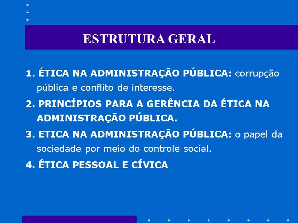 ESTRUTURA GERAL 1.ÉTICA NA ADMINISTRAÇÃO PÚBLICA: corrupção pública e conflito de interesse.