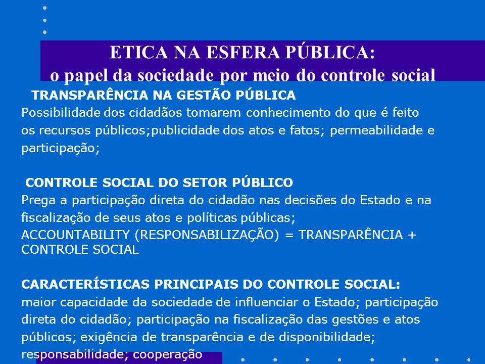 ETICA NA ESFERA PÚBLICA: o papel da sociedade por meio do controle social TRANSPARÊNCIA NA GESTÃO PÚBLICA Possibilidade dos cidadãos tomarem conhecimento do que é feito os recursos públicos;publicidade dos atos e fatos; permeabilidade e participação; CONTROLE SOCIAL DO SETOR PÚBLICO Prega a participação direta do cidadão nas decisões do Estado e na fiscalização de seus atos e políticas públicas; ACCOUNTABILITY (RESPONSABILIZAÇÃO) = TRANSPARÊNCIA + CONTROLE SOCIAL CARACTERÍSTICAS PRINCIPAIS DO CONTROLE SOCIAL: maior capacidade da sociedade de influenciar o Estado; participação direta do cidadão; participação na fiscalização das gestões e atos públicos; exigência de transparência e de disponibilidade; responsabilidade; cooperação