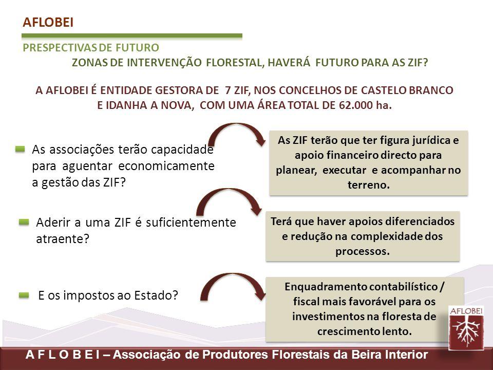 AFLOBEI PRESPECTIVAS DE FUTURO ZONAS DE INTERVENÇÃO FLORESTAL, HAVERÁ FUTURO PARA AS ZIF? A F L O B E I – Associação de Produtores Florestais da Beira