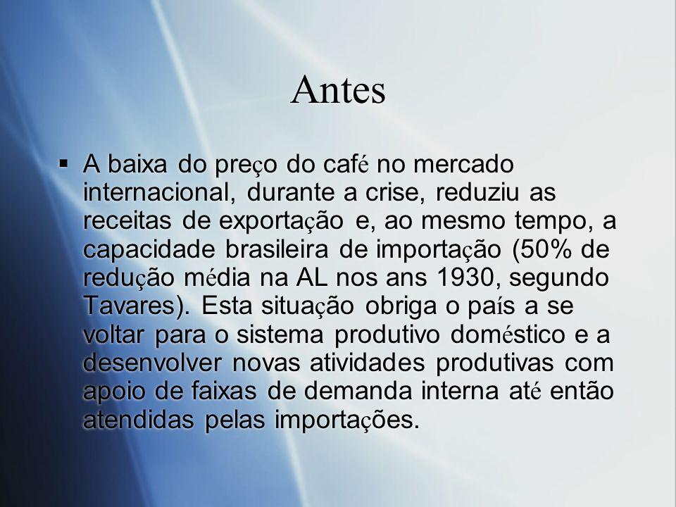 Antes A baixa do pre ç o do caf é no mercado internacional, durante a crise, reduziu as receitas de exporta ç ão e, ao mesmo tempo, a capacidade brasi