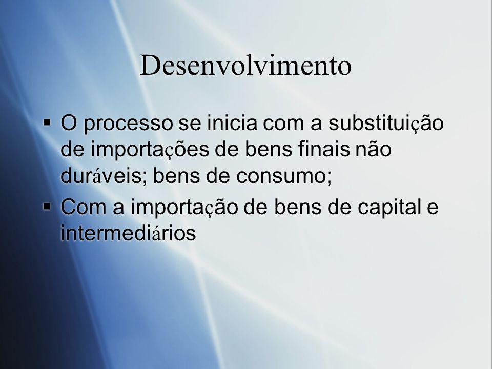 Desenvolvimento O processo se inicia com a substitui ç ão de importa ç ões de bens finais não dur á veis; bens de consumo; Com a importa ç ão de bens