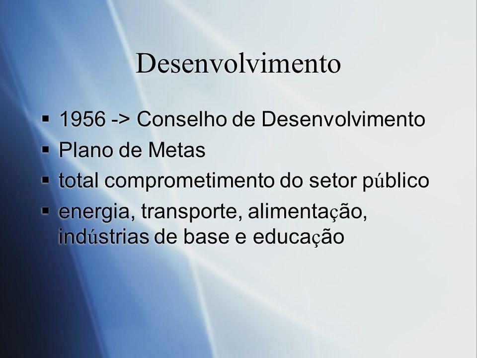 Desenvolvimento 1956 -> Conselho de Desenvolvimento Plano de Metas total comprometimento do setor p ú blico energia, transporte, alimenta ç ão, ind ú