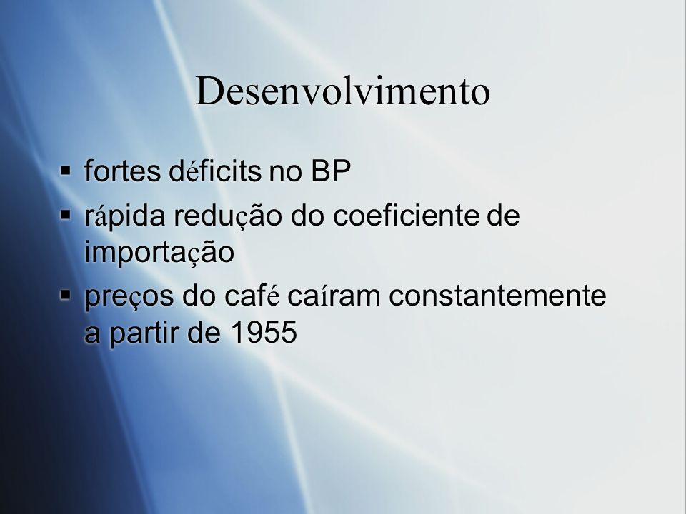 Desenvolvimento fortes d é ficits no BP r á pida redu ç ão do coeficiente de importa ç ão pre ç os do caf é ca í ram constantemente a partir de 1955 f