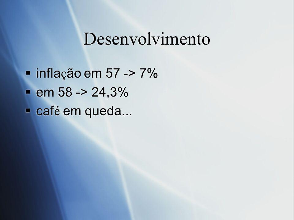 Desenvolvimento infla ç ão em 57 -> 7% em 58 -> 24,3% caf é em queda... infla ç ão em 57 -> 7% em 58 -> 24,3% caf é em queda...