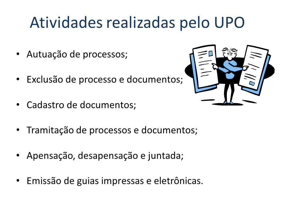 Atividades realizadas pelo UPO Autuação de processos; Exclusão de processo e documentos; Cadastro de documentos; Tramitação de processos e documentos;