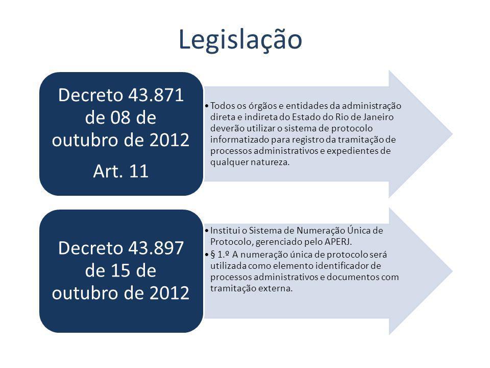 Legislação Todos os órgãos e entidades da administração direta e indireta do Estado do Rio de Janeiro deverão utilizar o sistema de protocolo informat