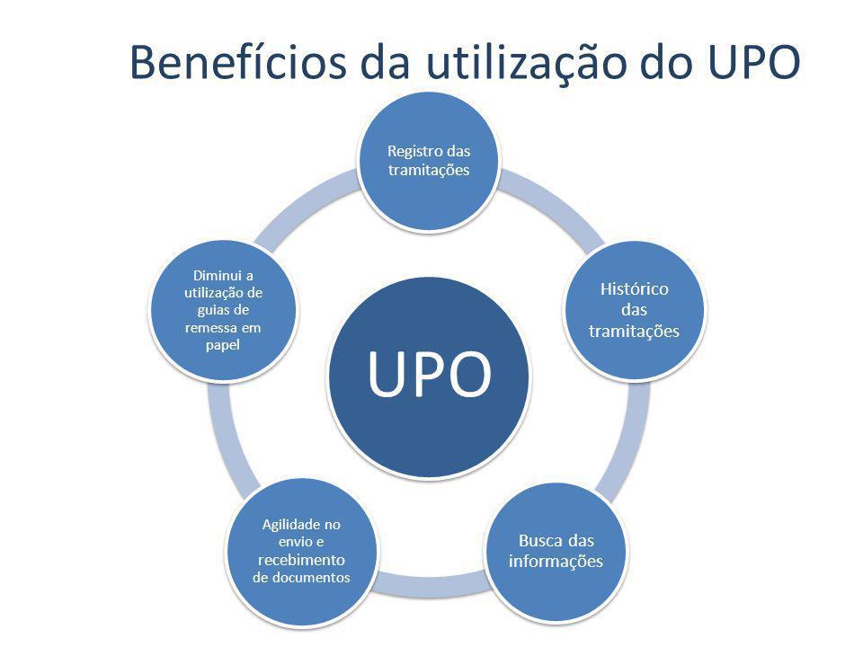 Benefícios da utilização do UPO UPO Registro das tramitações Histórico das tramitações Busca das informações Agilidade no envio e recebimento de docum