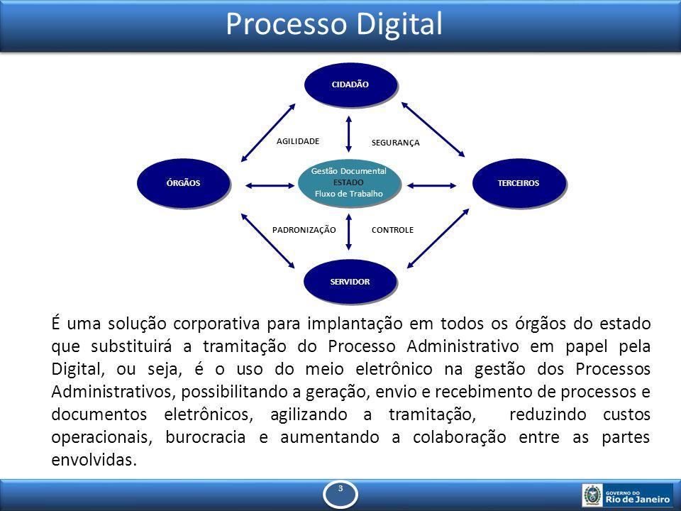 4 4 Processo Digital Arcabouço Legal Lei Estadual nº 5.427, de 01 de abril de 2009, que dispõe, inclusive, sobre a informatização de documentos e processos administrativos na administração pública estadual e dá outras providências, regulamentada pelo decreto nº 42.352, de 15 de março de 2010.