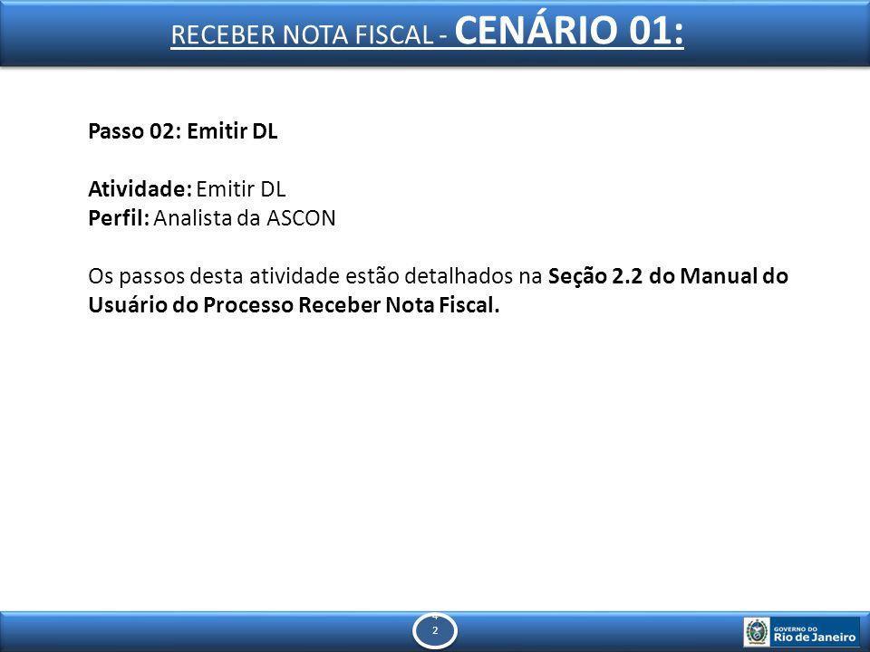 4242 4242 Passo 02: Emitir DL Atividade: Emitir DL Perfil: Analista da ASCON Os passos desta atividade estão detalhados na Seção 2.2 do Manual do Usuário do Processo Receber Nota Fiscal.