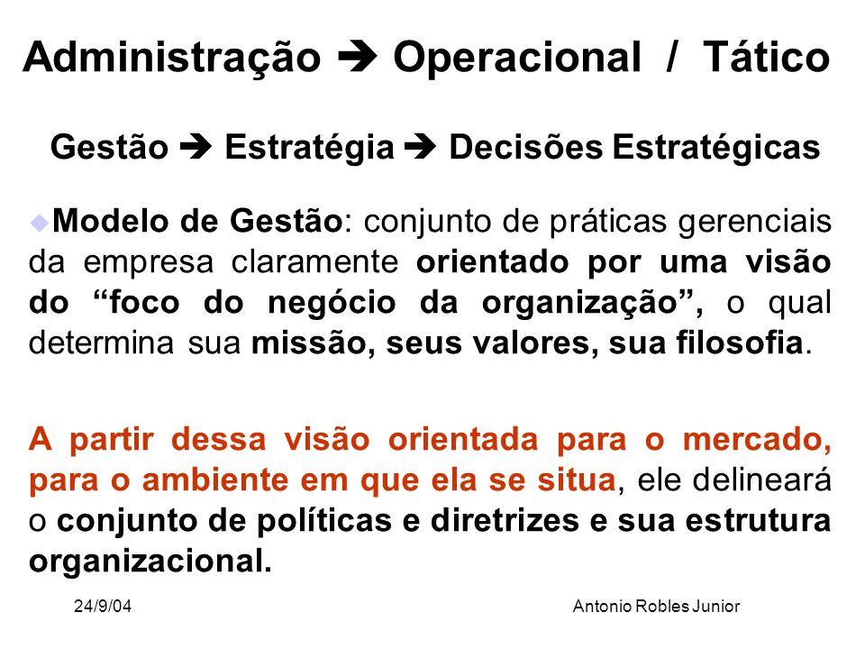 24/9/04Antonio Robles Junior Modelo de Gestão: conjunto de práticas gerenciais da empresa claramente orientado por uma visão do foco do negócio da org