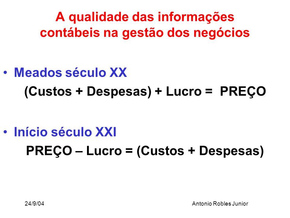 24/9/04Antonio Robles Junior A qualidade das informações contábeis na gestão dos negócios Meados século XX (Custos + Despesas) + Lucro = PREÇO Início