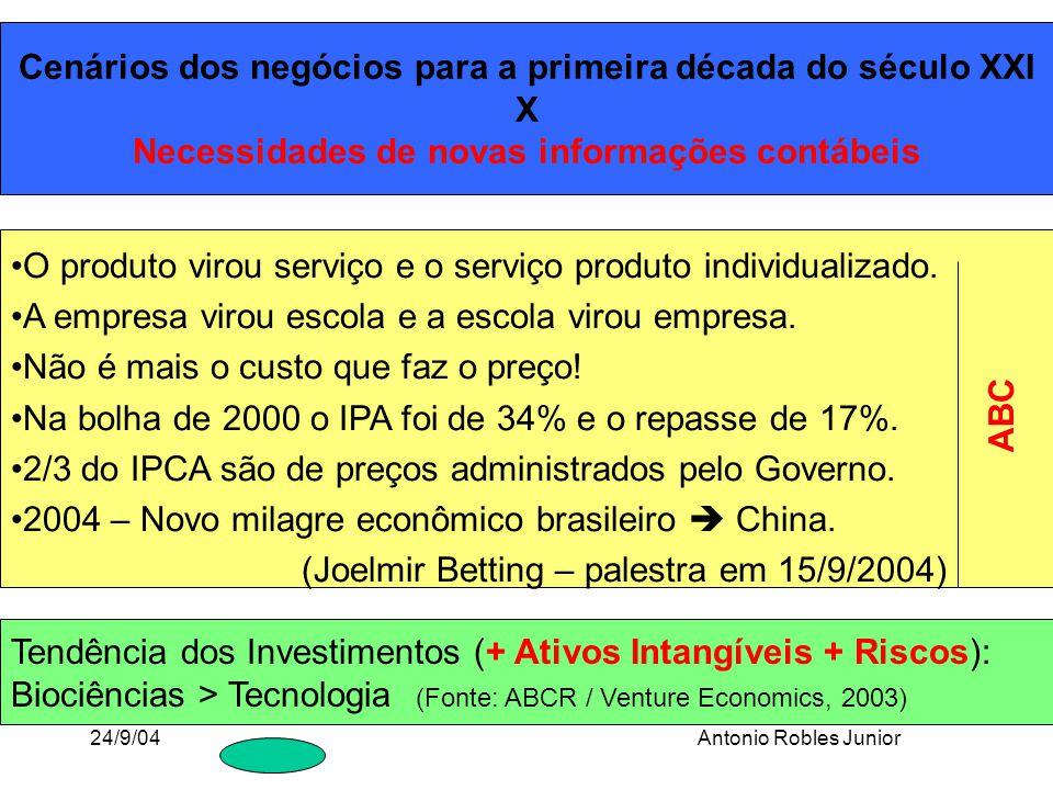 24/9/04Antonio Robles Junior Cenários dos negócios para a primeira década do século XXI X Necessidades de novas informações contábeis O produto virou