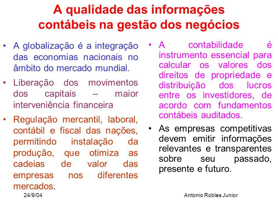24/9/04Antonio Robles Junior A globalização é a integração das economias nacionais no âmbito do mercado mundial. Liberação dos movimentos dos capitais