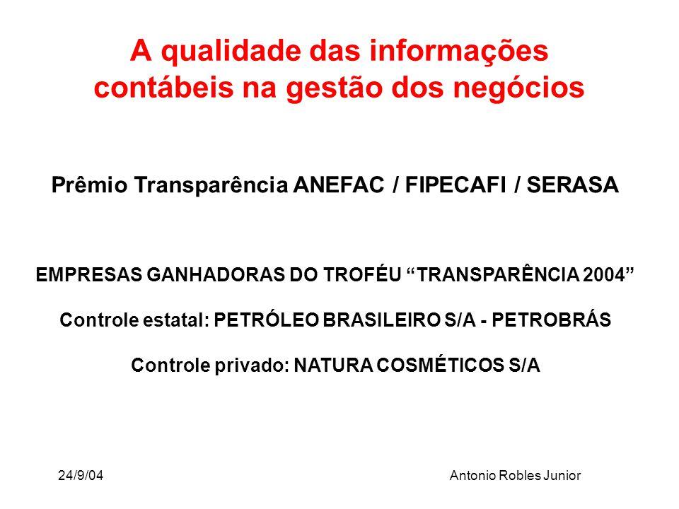 24/9/04Antonio Robles Junior A qualidade das informações contábeis na gestão dos negócios Prêmio Transparência ANEFAC / FIPECAFI / SERASA EMPRESAS GAN