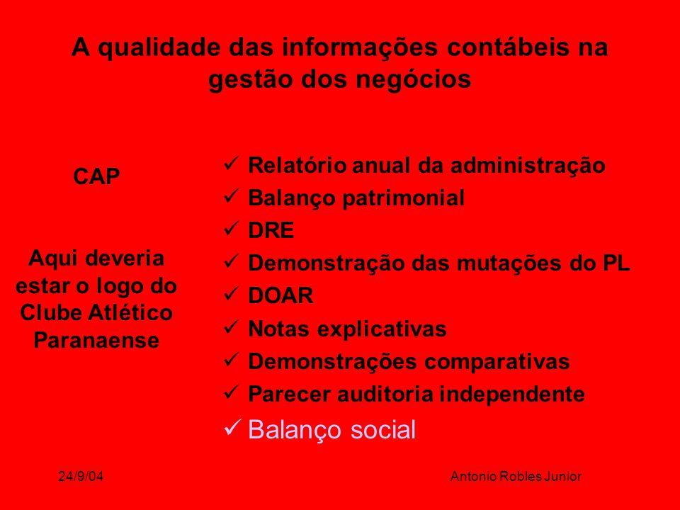 24/9/04Antonio Robles Junior A qualidade das informações contábeis na gestão dos negócios Relatório anual da administração Balanço patrimonial DRE Dem