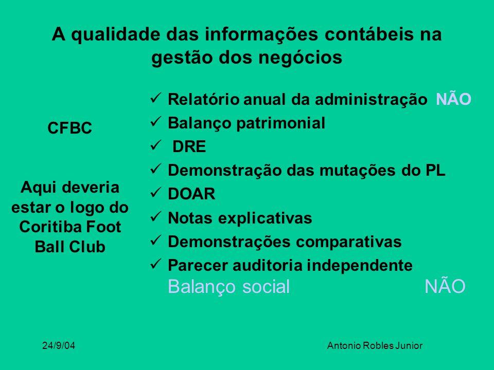 24/9/04Antonio Robles Junior A qualidade das informações contábeis na gestão dos negócios Relatório anual da administração NÃO Balanço patrimonial DRE