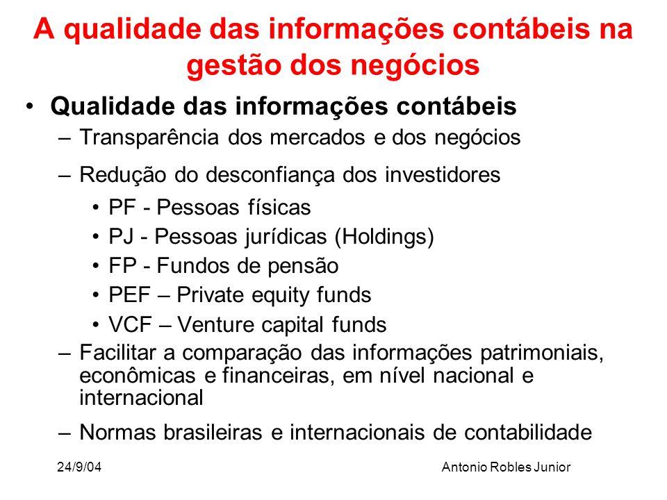 24/9/04Antonio Robles Junior Qualidade das informações contábeis –Transparência dos mercados e dos negócios –Redução do desconfiança dos investidores