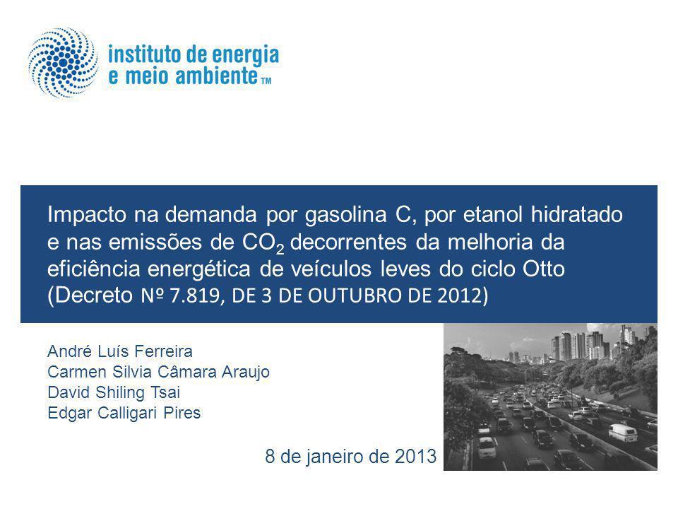 Impacto na demanda por gasolina C, por etanol hidratado e nas emissões de CO 2 decorrentes da melhoria da eficiência energética de veículos leves do c