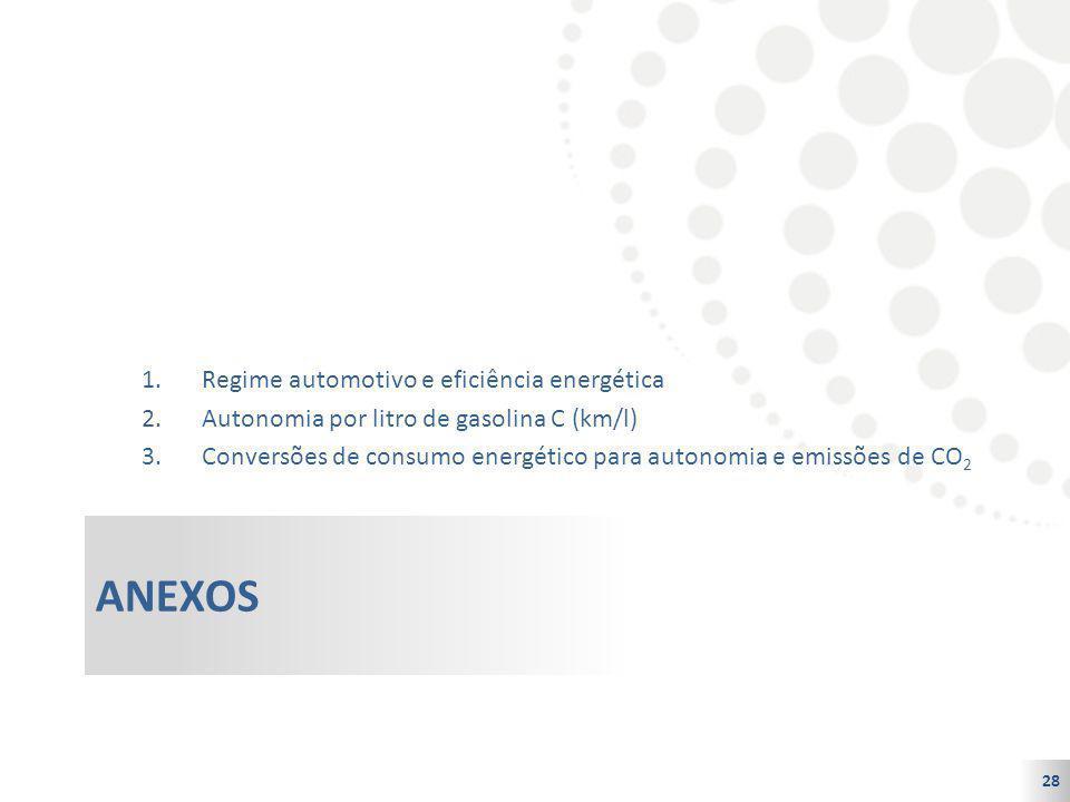 28 ANEXOS 1.Regime automotivo e eficiência energética 2.Autonomia por litro de gasolina C (km/l) 3.Conversões de consumo energético para autonomia e e