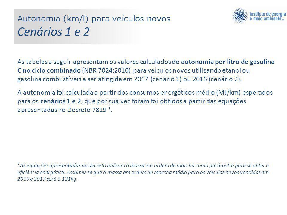 As tabelas a seguir apresentam os valores calculados de autonomia por litro de gasolina C no ciclo combinado (NBR 7024:2010) para veículos novos utili