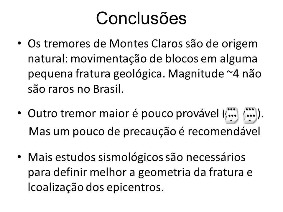 Conclusões Os tremores de Montes Claros são de origem natural: movimentação de blocos em alguma pequena fratura geológica. Magnitude ~4 não são raros