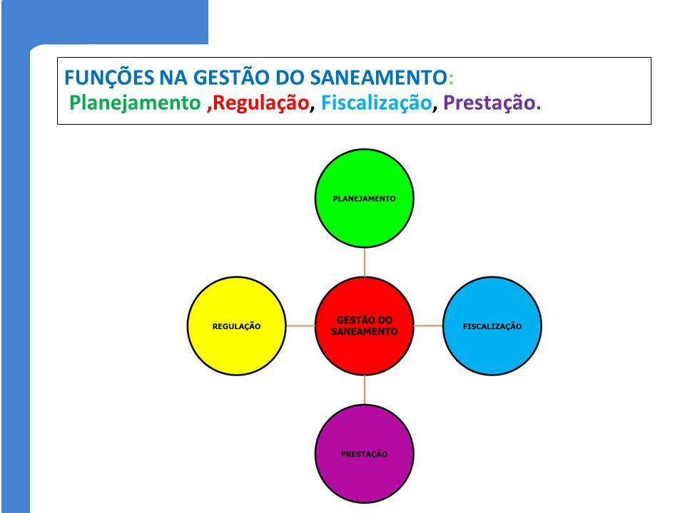 FUNÇÕES NA GESTÃO DO SANEAMENTO: Planejamento,Regulação, Fiscalização, Prestação.