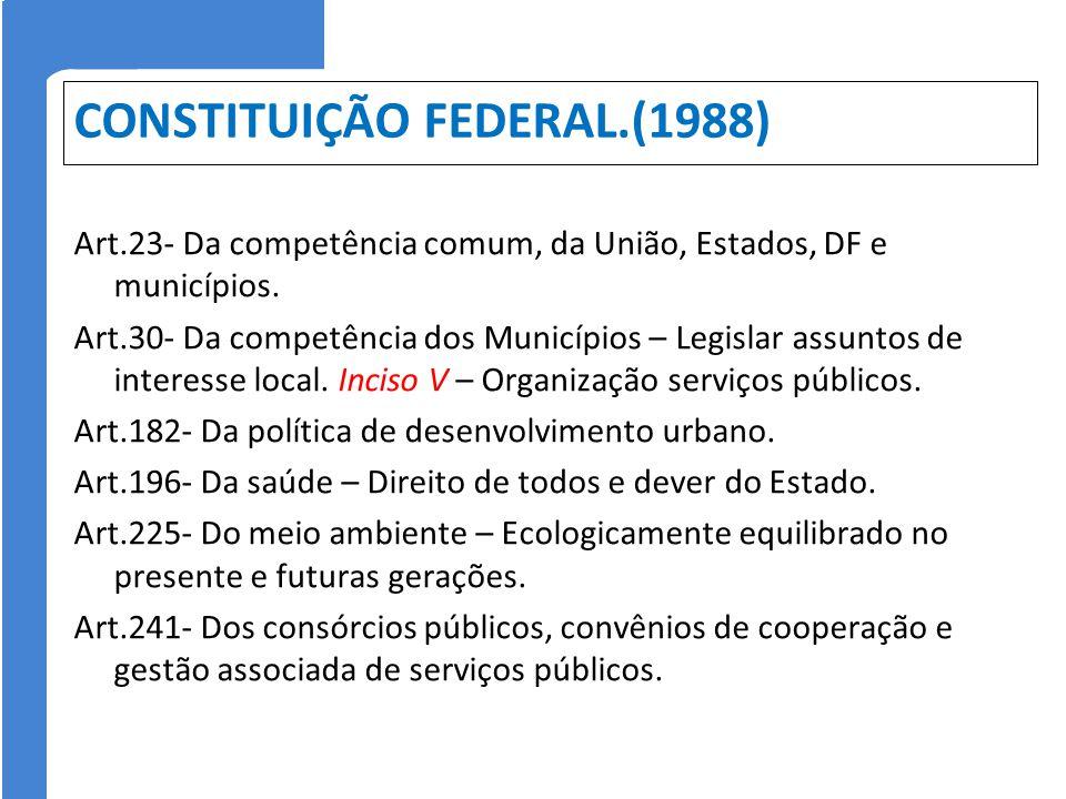 CONSTITUIÇÃO FEDERAL.(1988) Art.23- Da competência comum, da União, Estados, DF e municípios. Art.30- Da competência dos Municípios – Legislar assunto