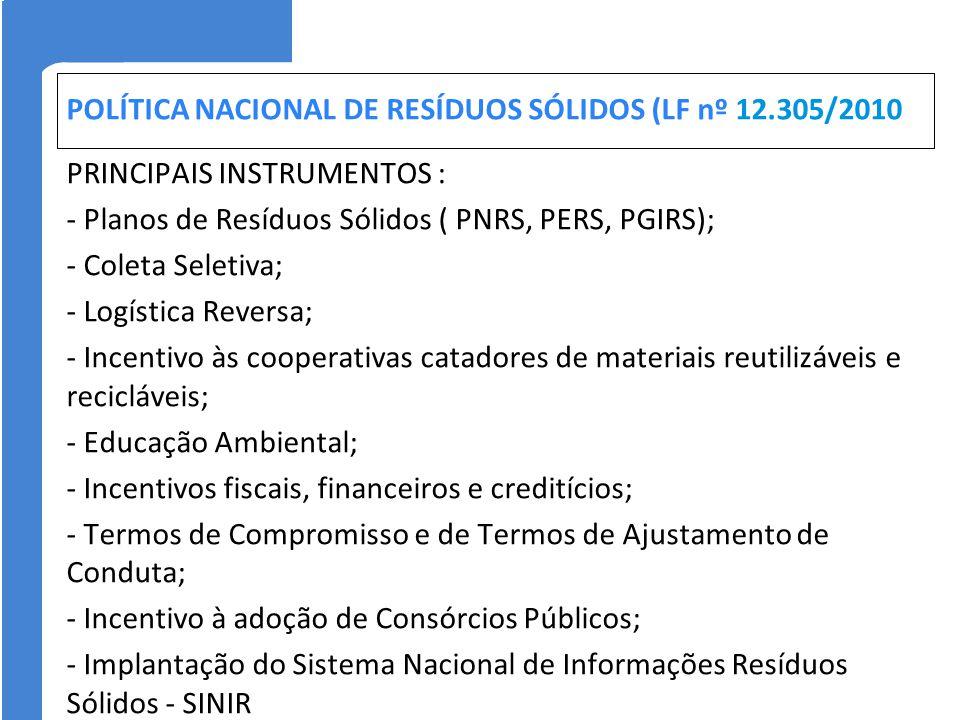 POLÍTICA NACIONAL DE RESÍDUOS SÓLIDOS (LF nº 12.305/2010 PRINCIPAIS INSTRUMENTOS : - Planos de Resíduos Sólidos ( PNRS, PERS, PGIRS); - Coleta Seletiva; - Logística Reversa; - Incentivo às cooperativas catadores de materiais reutilizáveis e recicláveis; - Educação Ambiental; - Incentivos fiscais, financeiros e creditícios; - Termos de Compromisso e de Termos de Ajustamento de Conduta; - Incentivo à adoção de Consórcios Públicos; - Implantação do Sistema Nacional de Informações Resíduos Sólidos - SINIR