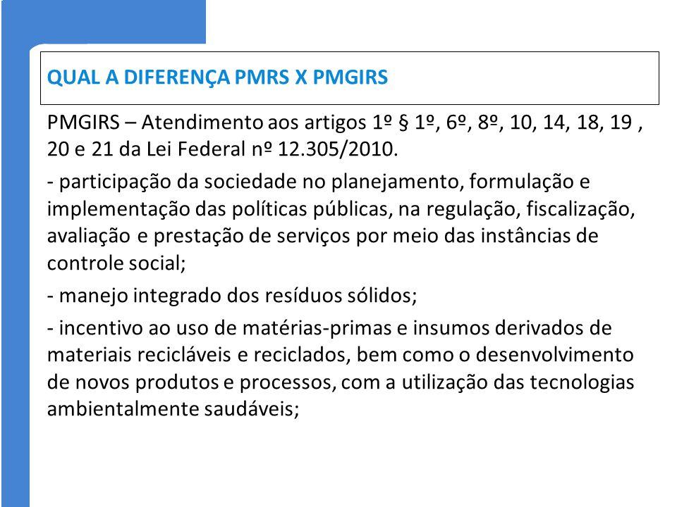 QUAL A DIFERENÇA PMRS X PMGIRS PMGIRS – Atendimento aos artigos 1º § 1º, 6º, 8º, 10, 14, 18, 19, 20 e 21 da Lei Federal nº 12.305/2010. - participação