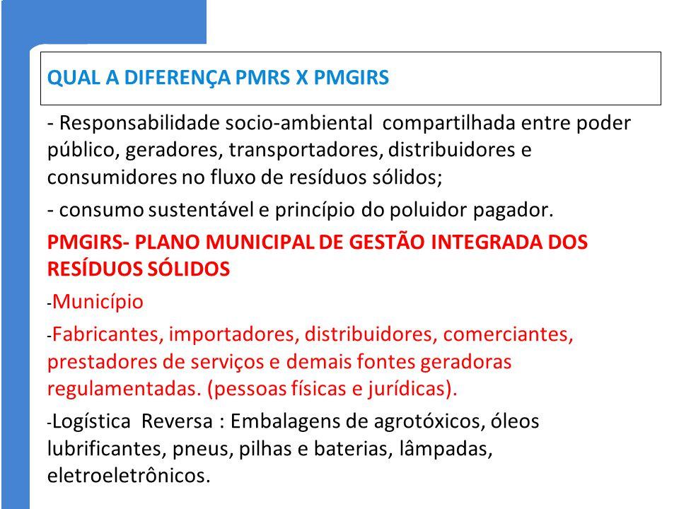 QUAL A DIFERENÇA PMRS X PMGIRS - Responsabilidade socio-ambiental compartilhada entre poder público, geradores, transportadores, distribuidores e consumidores no fluxo de resíduos sólidos; - consumo sustentável e princípio do poluidor pagador.
