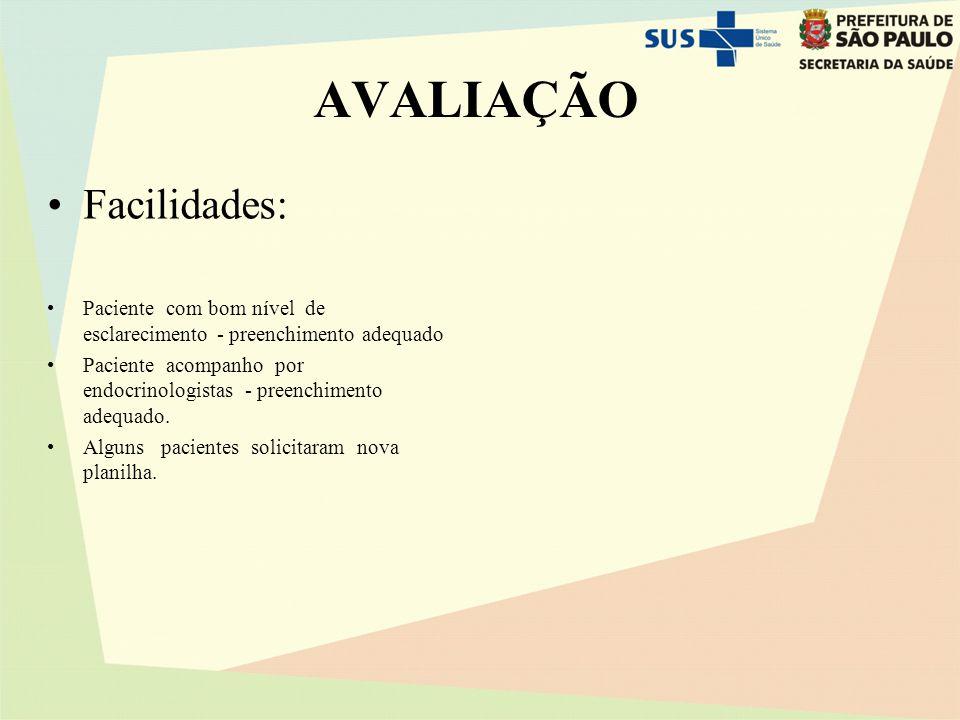 AVALIAÇÃO Facilidades: Paciente com bom nível de esclarecimento - preenchimento adequado Paciente acompanho por endocrinologistas - preenchimento adequado.