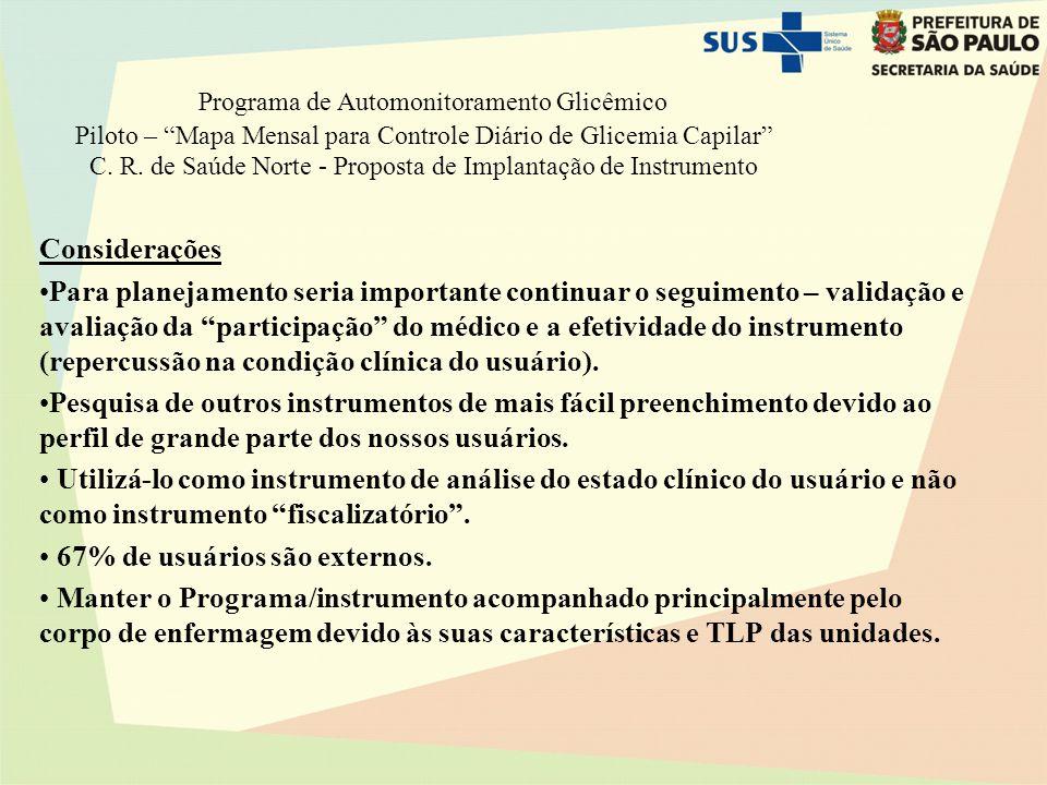 Programa de Automonitoramento Glicêmico Piloto – Mapa Mensal para Controle Diário de Glicemia Capilar C.