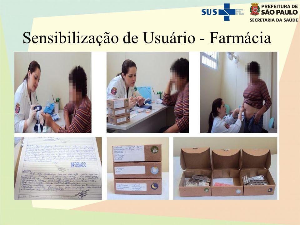 Sensibilização de Usuário - Farmácia