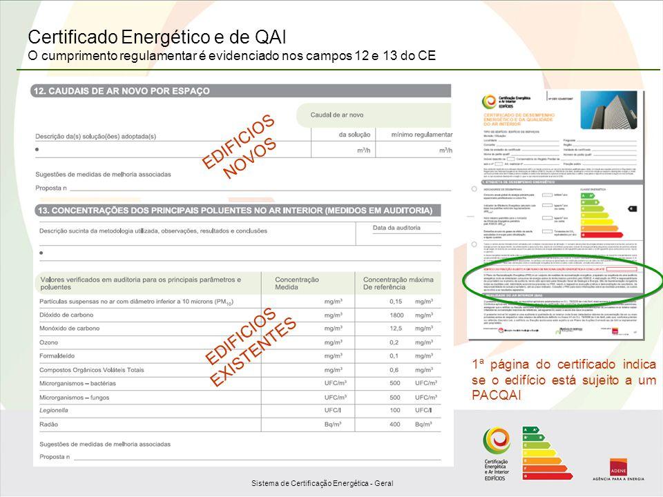 Sistema de Certificação Energética - Geral Certificado Energético e de QAI O cumprimento regulamentar é evidenciado nos campos 12 e 13 do CE EDIFICIOS