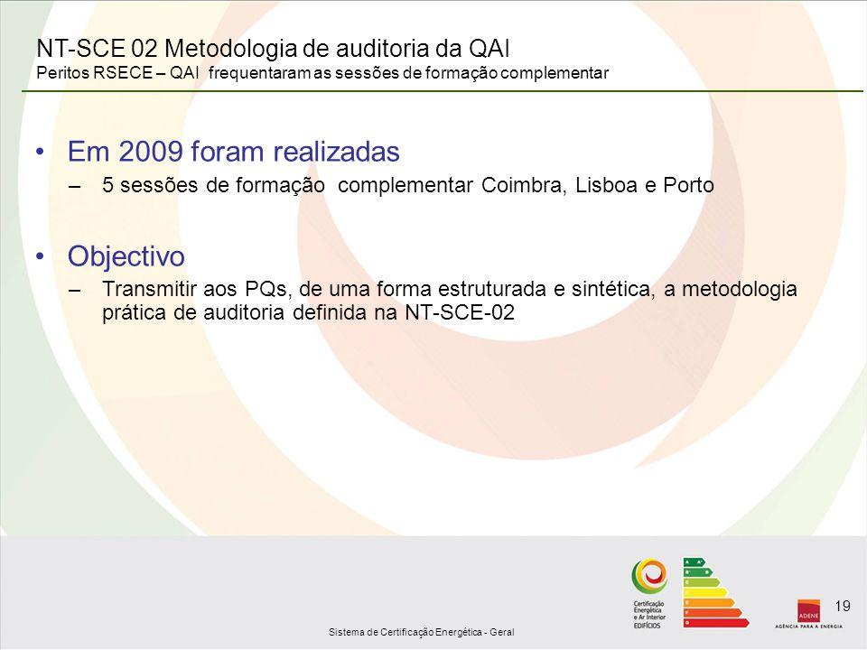 Sistema de Certificação Energética - Geral 19 Em 2009 foram realizadas –5 sessões de formação complementar Coimbra, Lisboa e Porto Objectivo –Transmit