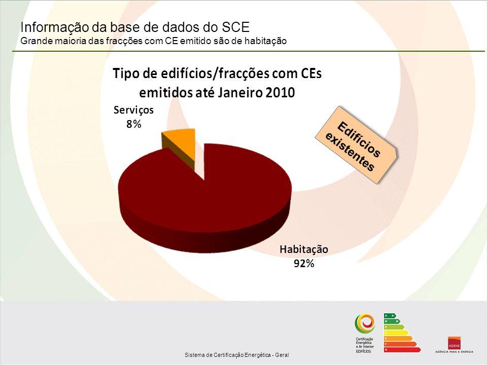 Sistema de Certificação Energética - Geral Edifícios existentes Informação da base de dados do SCE Grande maioria das fracções com CE emitido são de h