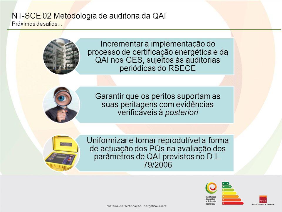Sistema de Certificação Energética - Geral Incrementar a implementação do processo de certificação energética e da QAI nos GES, sujeitos às auditorias