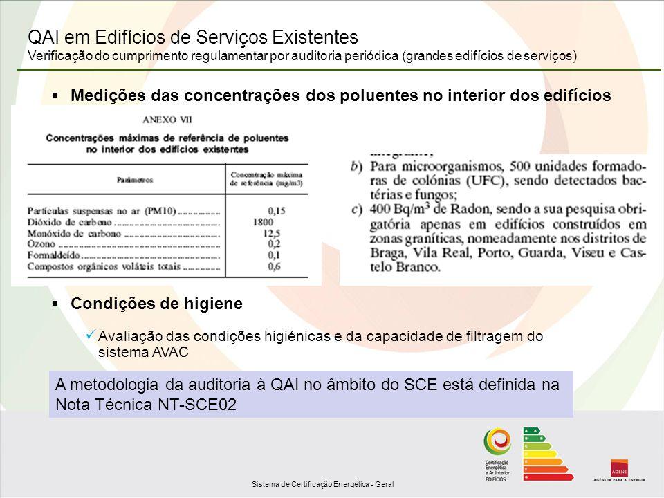 Sistema de Certificação Energética - Geral Avaliação das condições higiénicas e da capacidade de filtragem do sistema AVAC QAI em Edifícios de Serviço