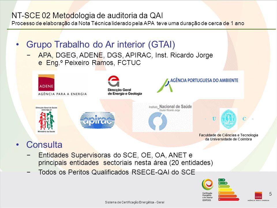 Sistema de Certificação Energética - Geral 5 Grupo Trabalho do Ar interior (GTAI) APA, DGEG, ADENE, DGS, APIRAC, Inst. Ricardo Jorge e Eng.º Peixeiro