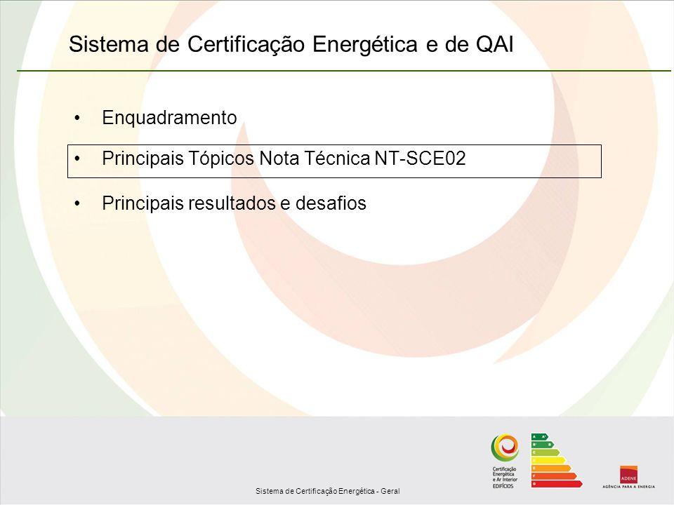 Sistema de Certificação Energética - Geral Sistema de Certificação Energética e de QAI Enquadramento Principais Tópicos Nota Técnica NT-SCE02 Principa