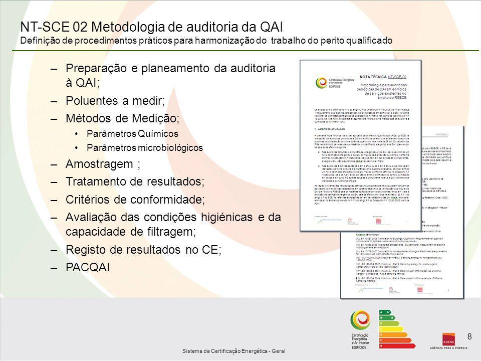 Sistema de Certificação Energética - Geral 8 –Preparação e planeamento da auditoria à QAI; –Poluentes a medir; –Métodos de Medição; Parâmetros Químico